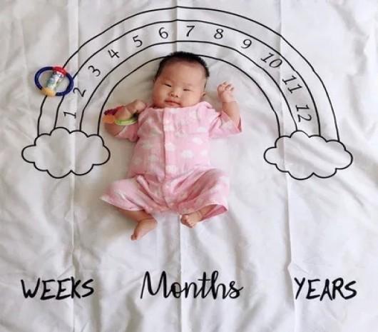Monthly milestone sheet clouds - MOMdgai
